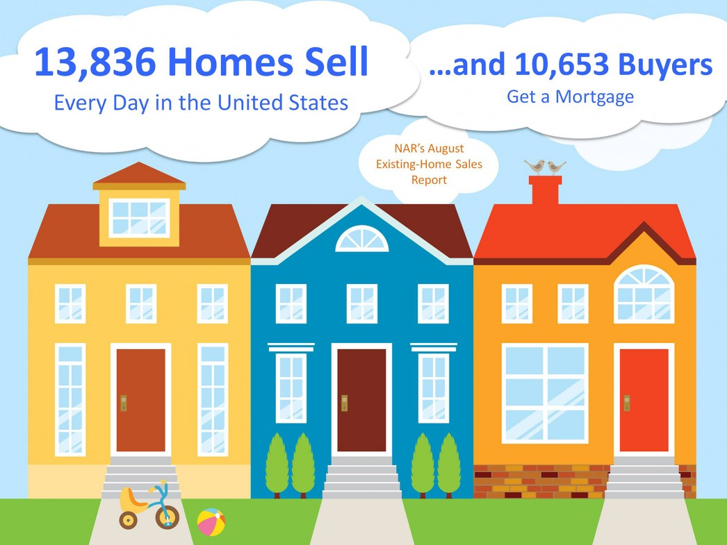 13,836 Home Sell Every Day in the United States! [INFOGRAPHIC] | MyKCM