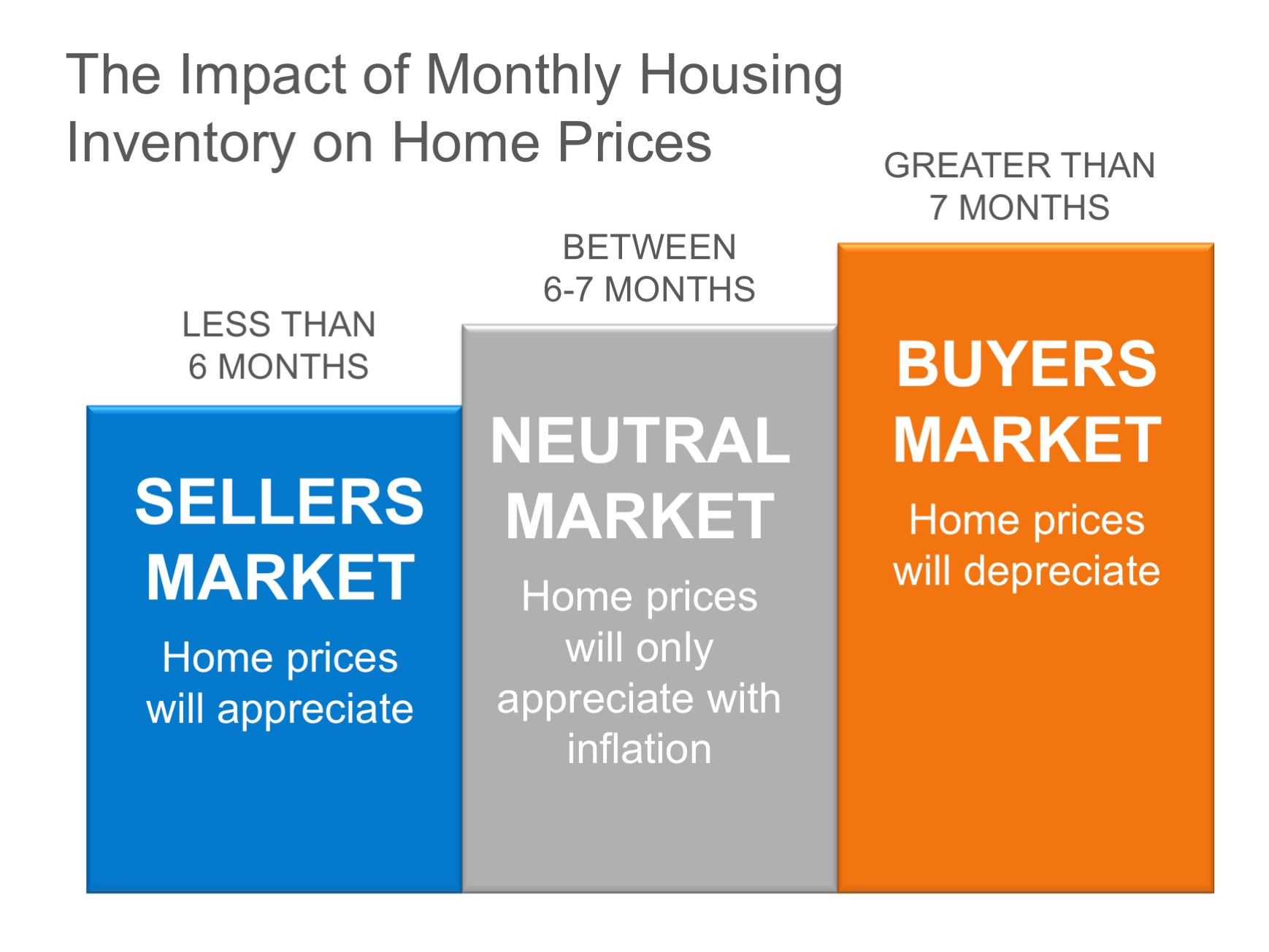 Why You Shouldn't Take Your House Off the Market During the Holidays | MyKCM