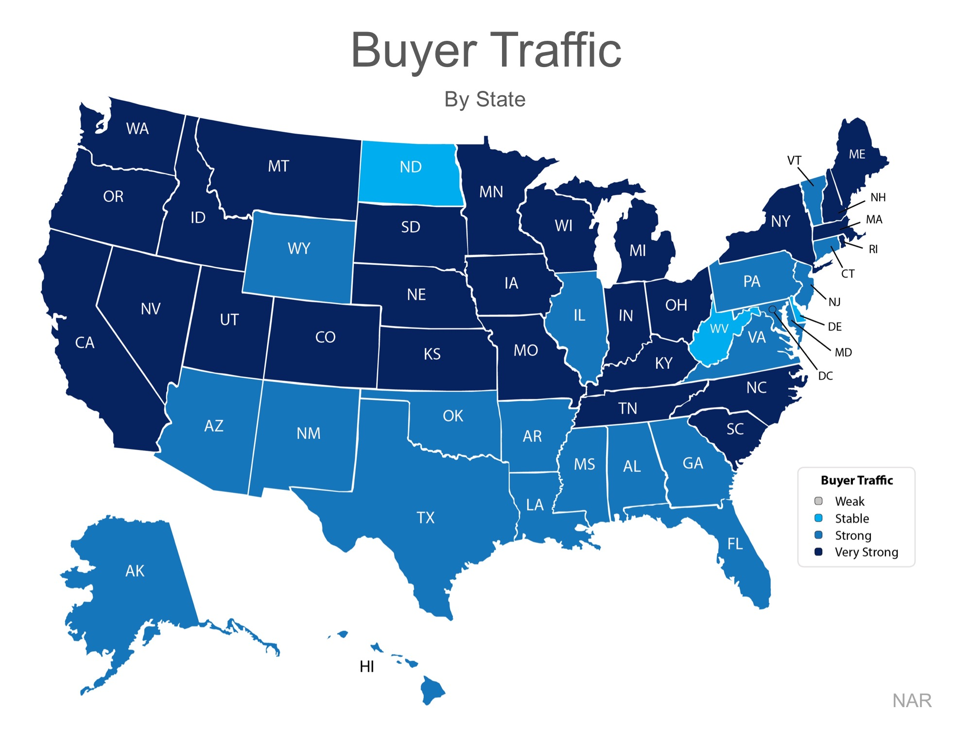 Buyer Traffic | MyKCM