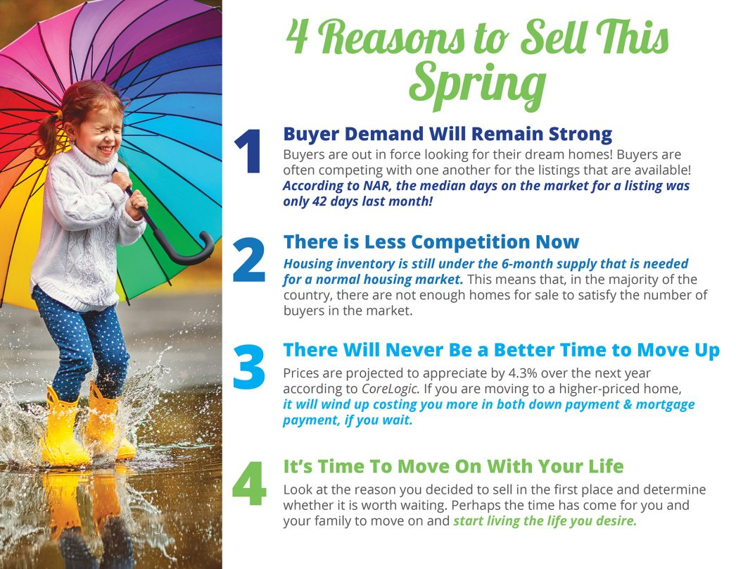 4 Reasons to Sell This Spring [INFOGRAPHIC] | MyKCM