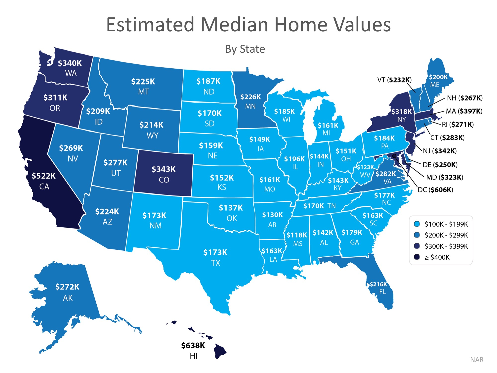 Median Home Values by State