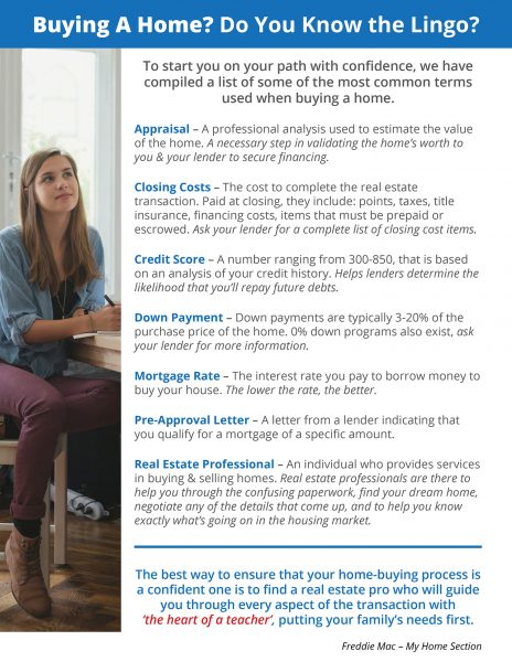 Buying a Home? Do You Know the Lingo? [INFOGRAPHIC] | MyKCM