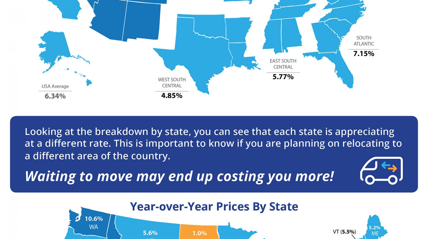 Home Prices Up 6.34% Across the Country! [INFOGRAPHIC] | MyKCM