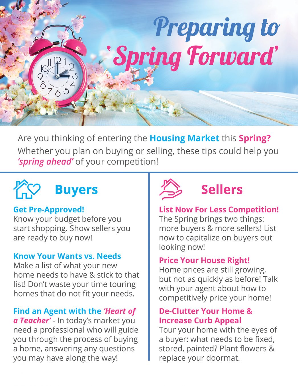Spring Forward - Spring Real Estate Market
