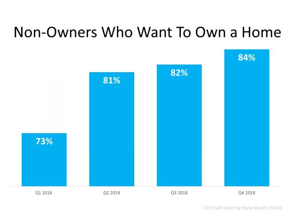 Homeownership Will Always Be a Part of the American Dream   MyKCM