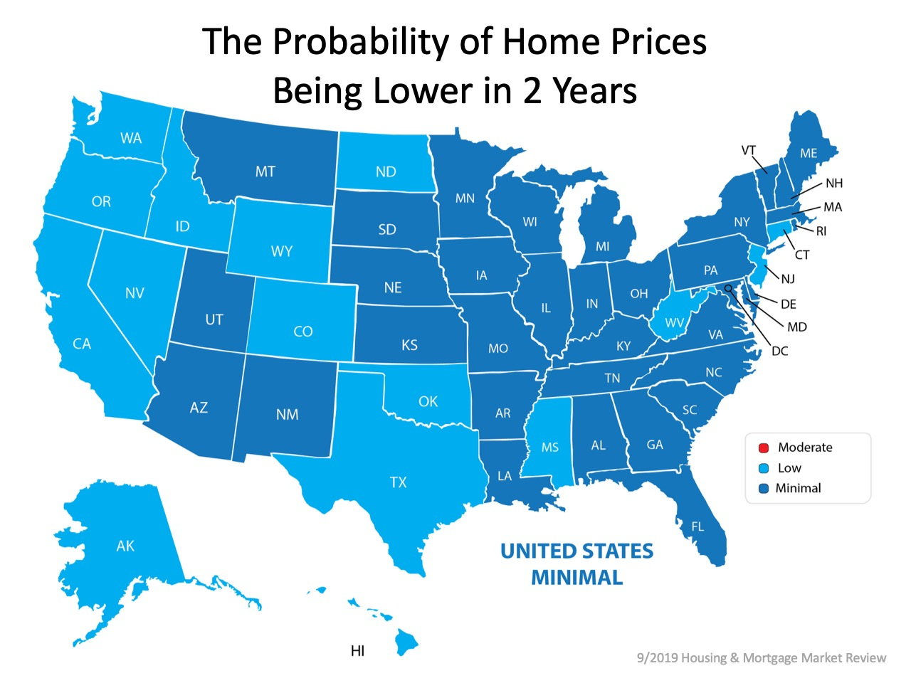 What Is the Probability That Home Values Sink?| MyKCM