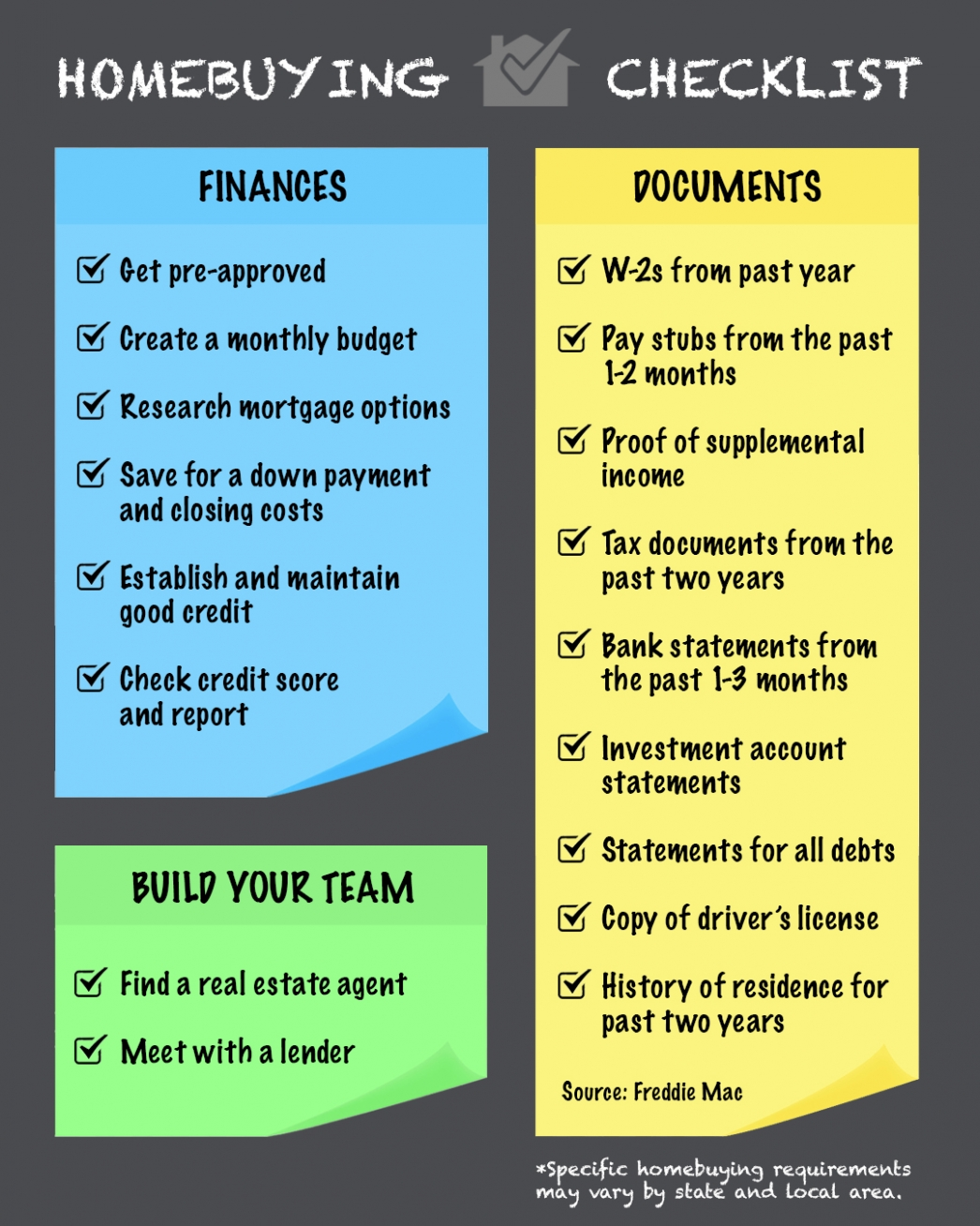 2020 Homebuying Checklist [INFOGRAPHIC] | MyKCM