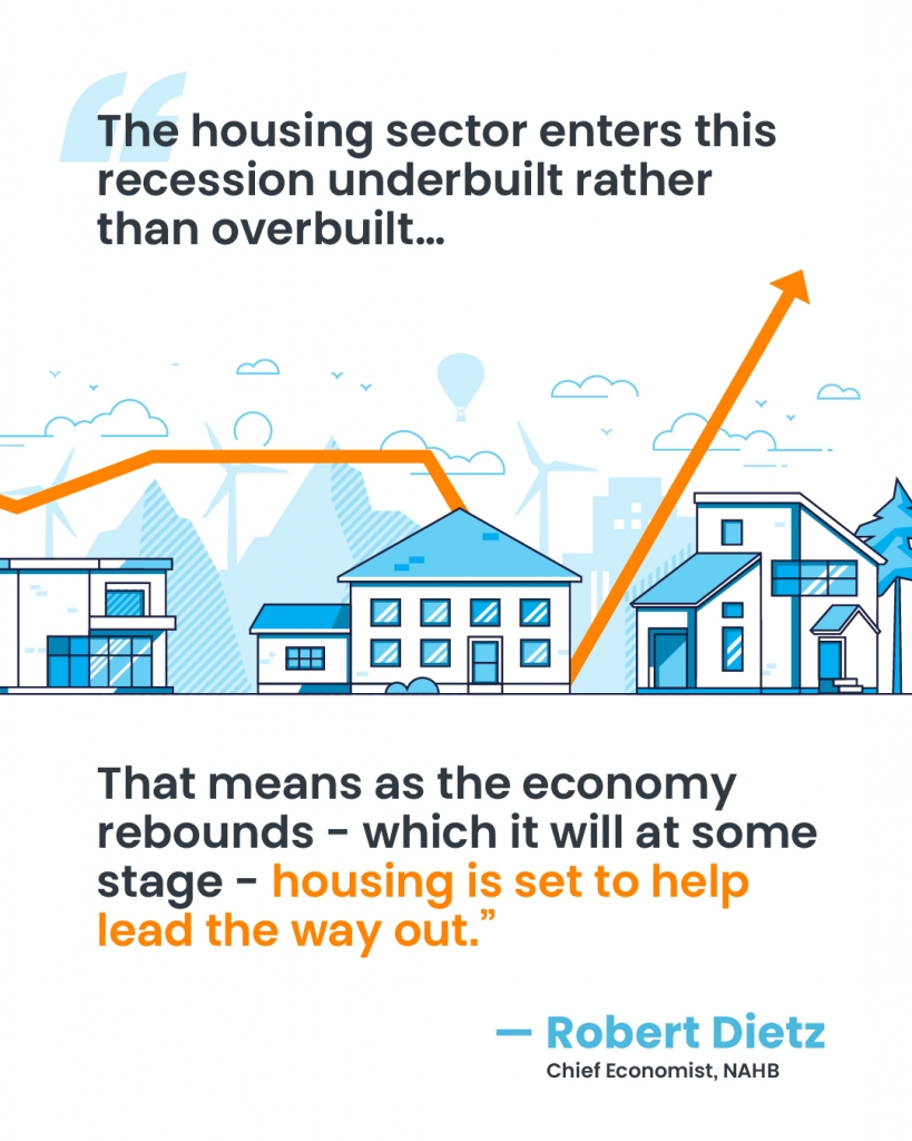 The Housing Market Is Positioned to Help the Economy Recover [INFOGRAPHIC]   MyKCM