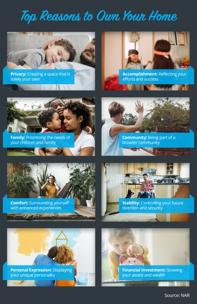 Top Reasons to Own Your Home [INFOGRAPHIC] | MyKCM