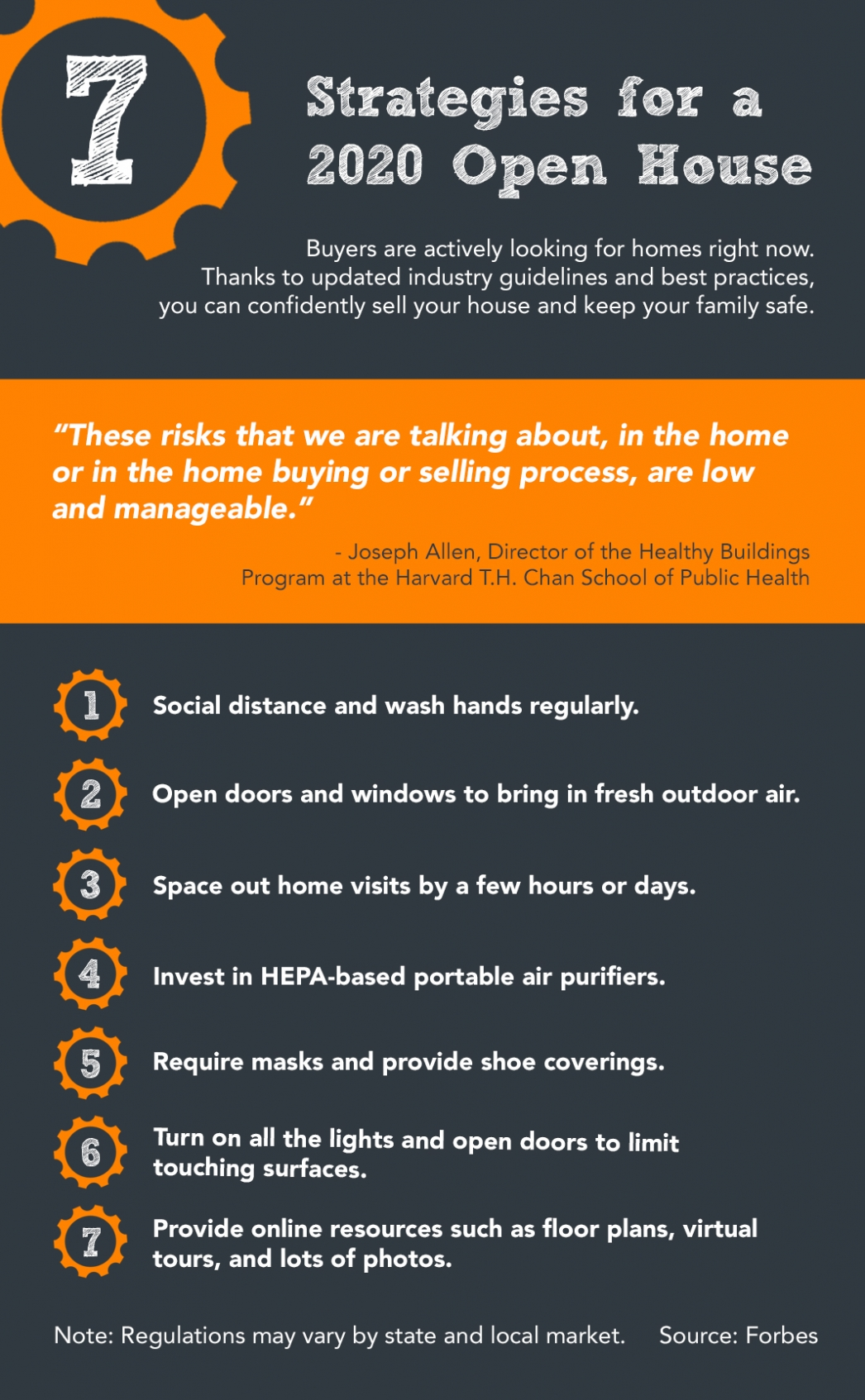 7 Strategies for a 2020 Open House [INFOGRAPHIC] | MyKCM