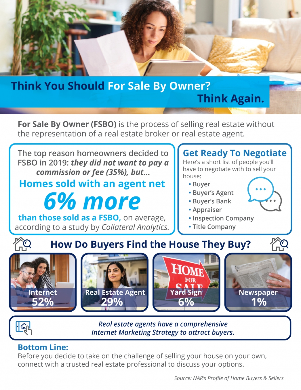 Buy Owner In Utah, Think You Should For Sale By Owner? Think Again
