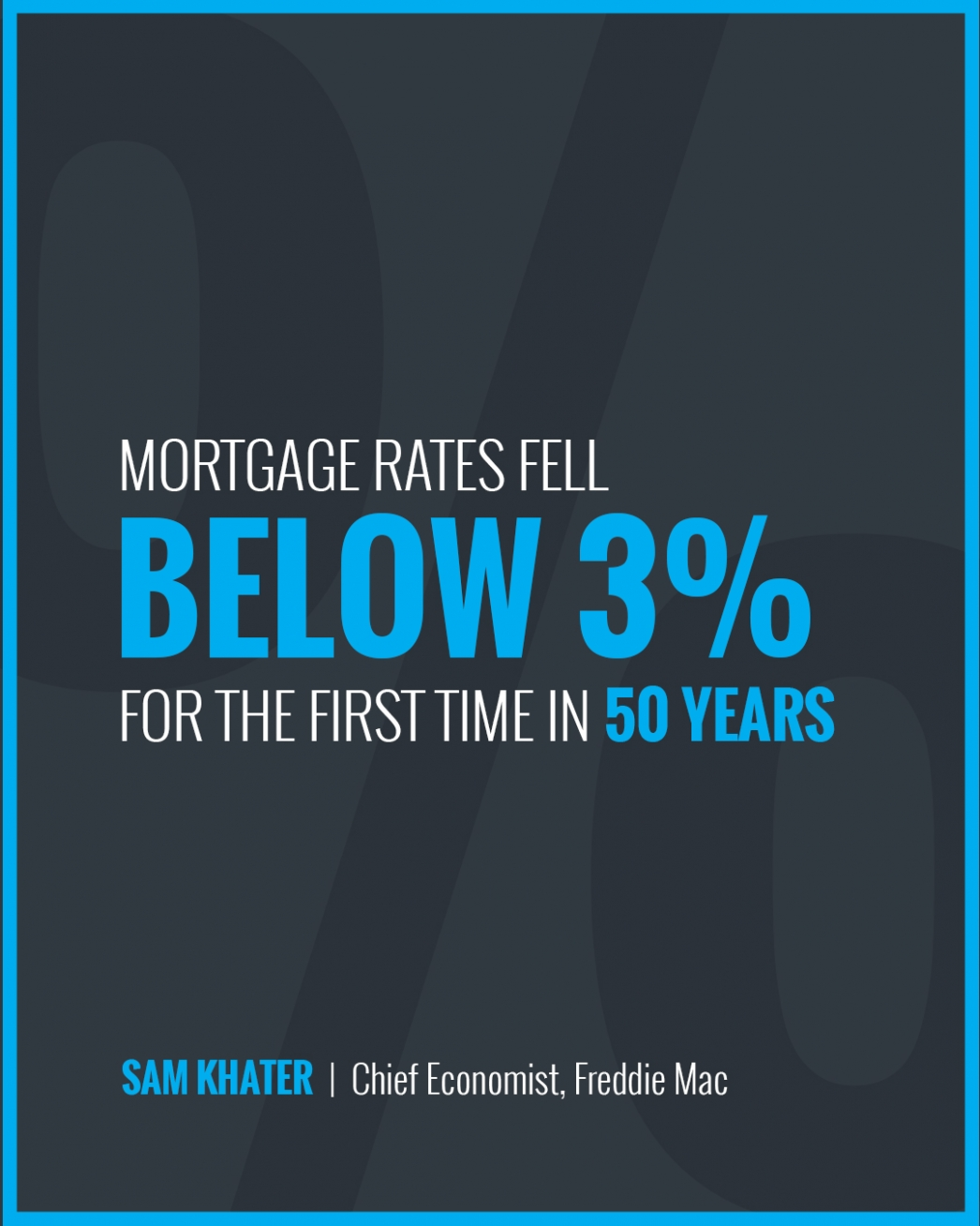 Mortgage Rates Fall to 50 year low