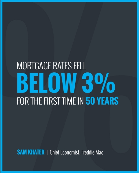 Mortgage Rates Fall Below 3% [INFOGRAPHIC] | MyKCM