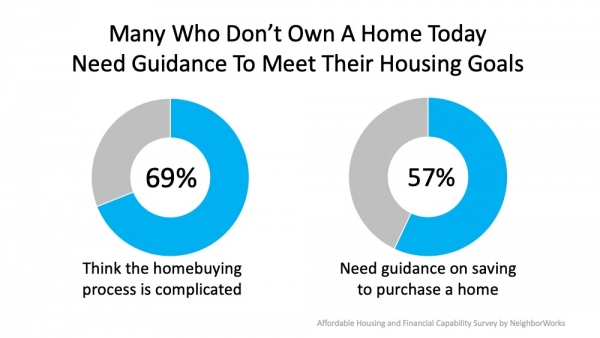 Guidance and Support Are Key When Buying Your First Home | MyKCM