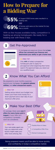 How to Prepare for a Bidding War [INFOGRAPHIC] | MyKCM