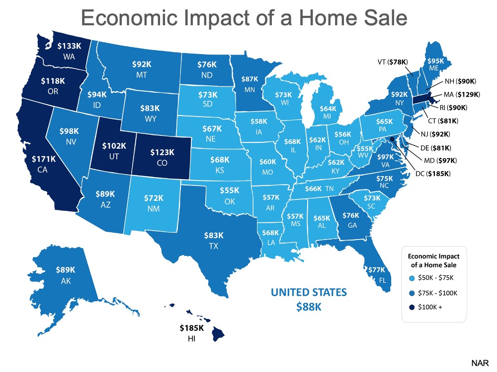 Real Estate Economy