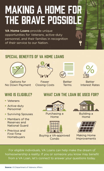 Making a Home for the Brave Possible [INFOGRAPHIC]   MyKCM