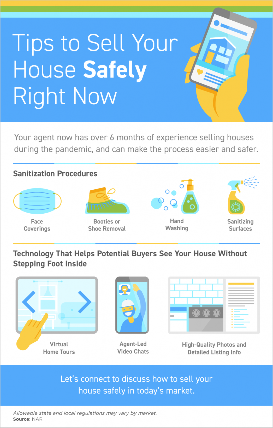 Tips to Sell Your House Safely Right Now [INFOGRAPHIC] | MyKCM