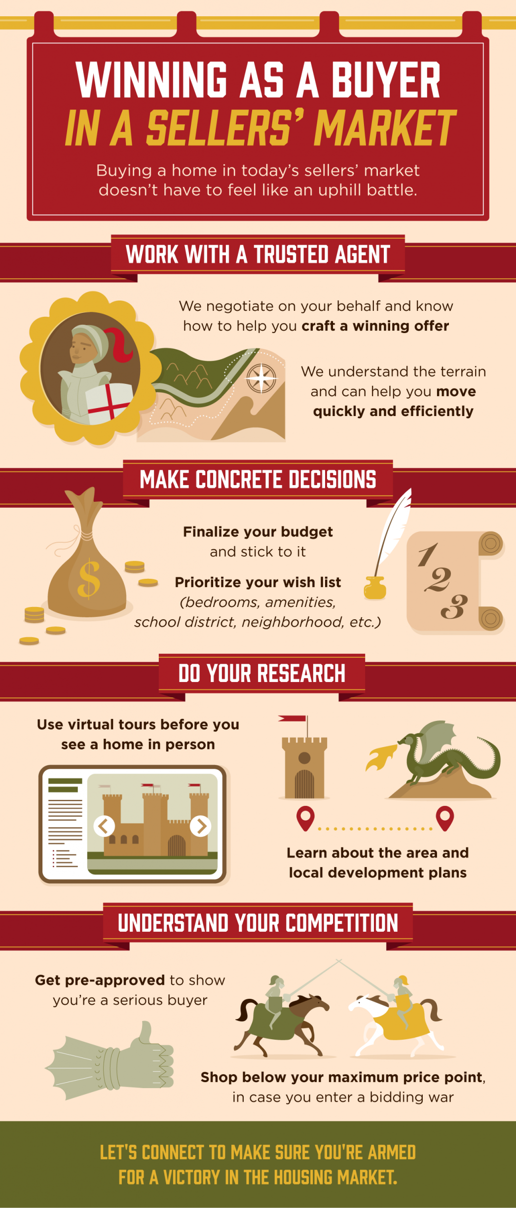 Winning as a Buyer in a Sellers' Market INFOGRAPHIC SeeVegasHomes