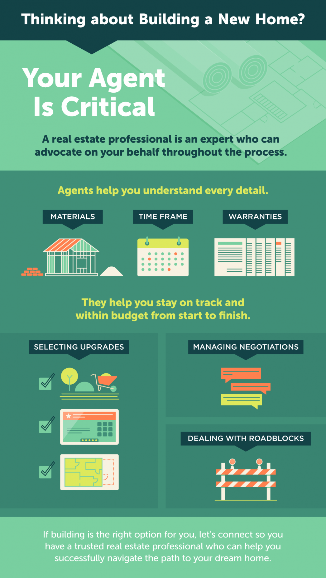 Thinking about Building a New Home? Your Agent Is Critical. [INFOGRAPHIC] | MyKCM