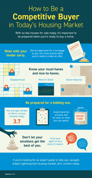 How to Be a Competitive Buyer in Today's Housing Market [INFOGRAPHIC] | MyKCM