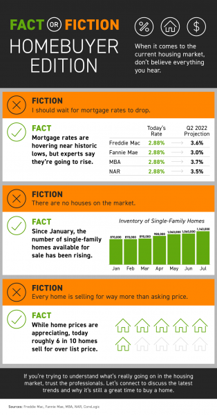 Fact or Fiction: Homebuyer Edition [INFOGRAPHIC] | MyKCM